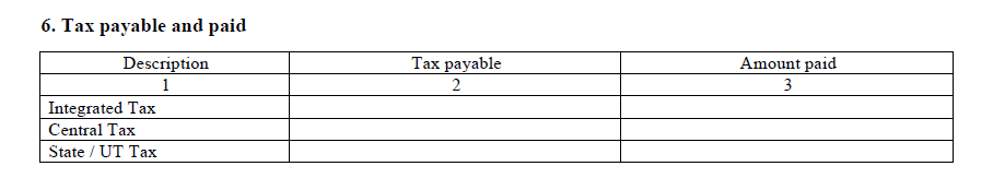Gstr 8 guide return to be filed for tcs legalraasta for Table 6 of gstr 3b