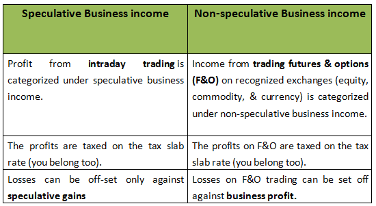 tax on share trading